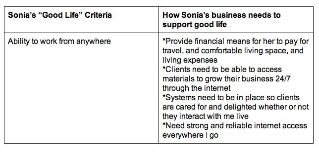 Good Life criteria