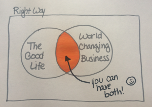 right way_good life_business